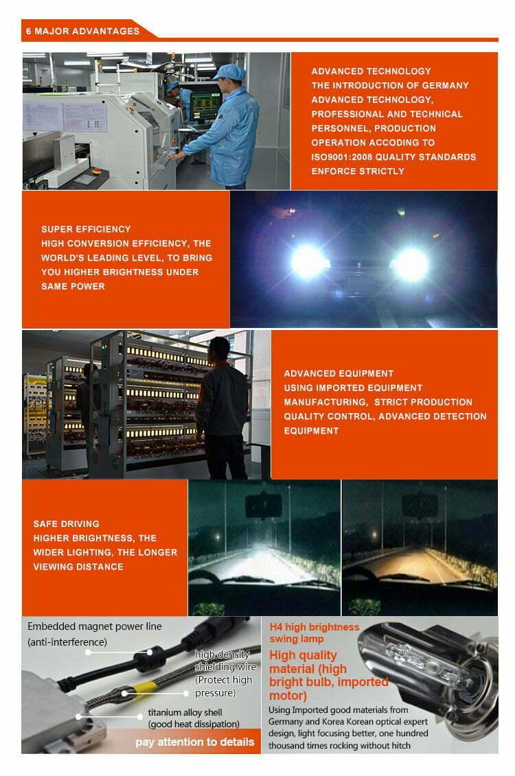 HID Projector Retrofit Kit